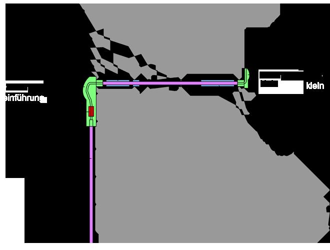 Breitband FTTB